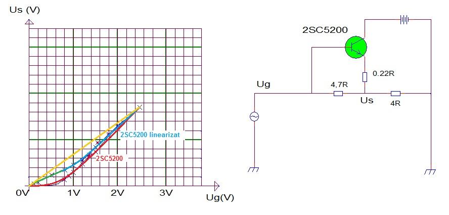 2SC5200-linearizat.jpg